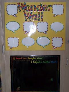 wonder wall {I've had this idea for the last few years - cute way of displaying it!}