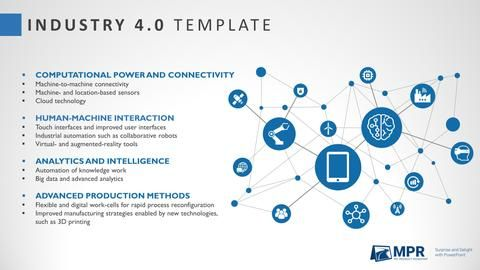 Industry Template Pinterest Template - Automation roadmap template