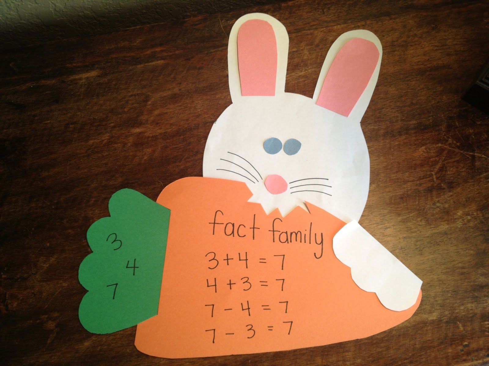Multiple Ways To Use The Carrot And Bunny In The Spring Template Is Attached Tunstall S
