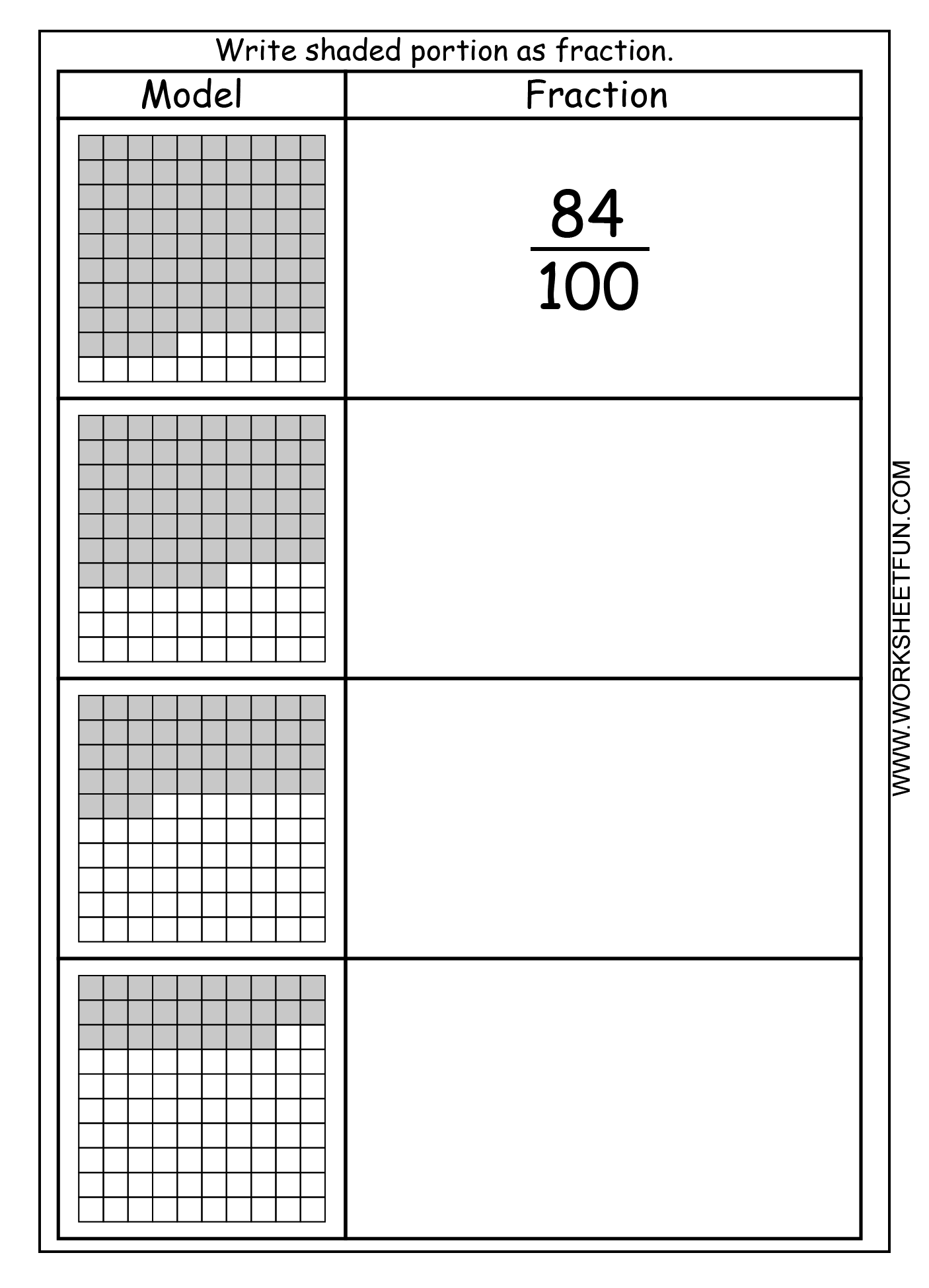 Fraction – Model – Hundredths – 4 Worksheets   Decimals worksheets [ 1950 x 1406 Pixel ]