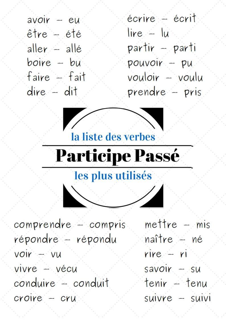 Passe Compose Et Imparfait Participe Passe Passe Compose Grammaire