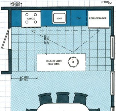 Top Tips For Reorganizing Your Kitchen Galley Kitchen Layout Galley Kitchen Design Kitchen Layout Plans
