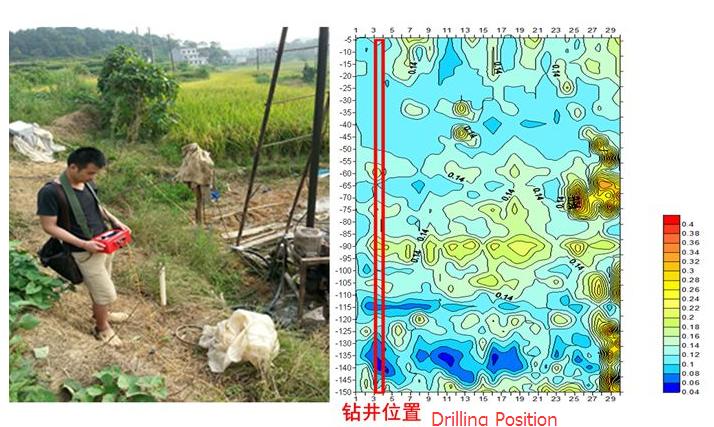 Hunan Puqi Geologic Exploration Equipment Institute Underground Water Detector Water Leak Detector Metal Detector Mind Detector Underground Water Detector