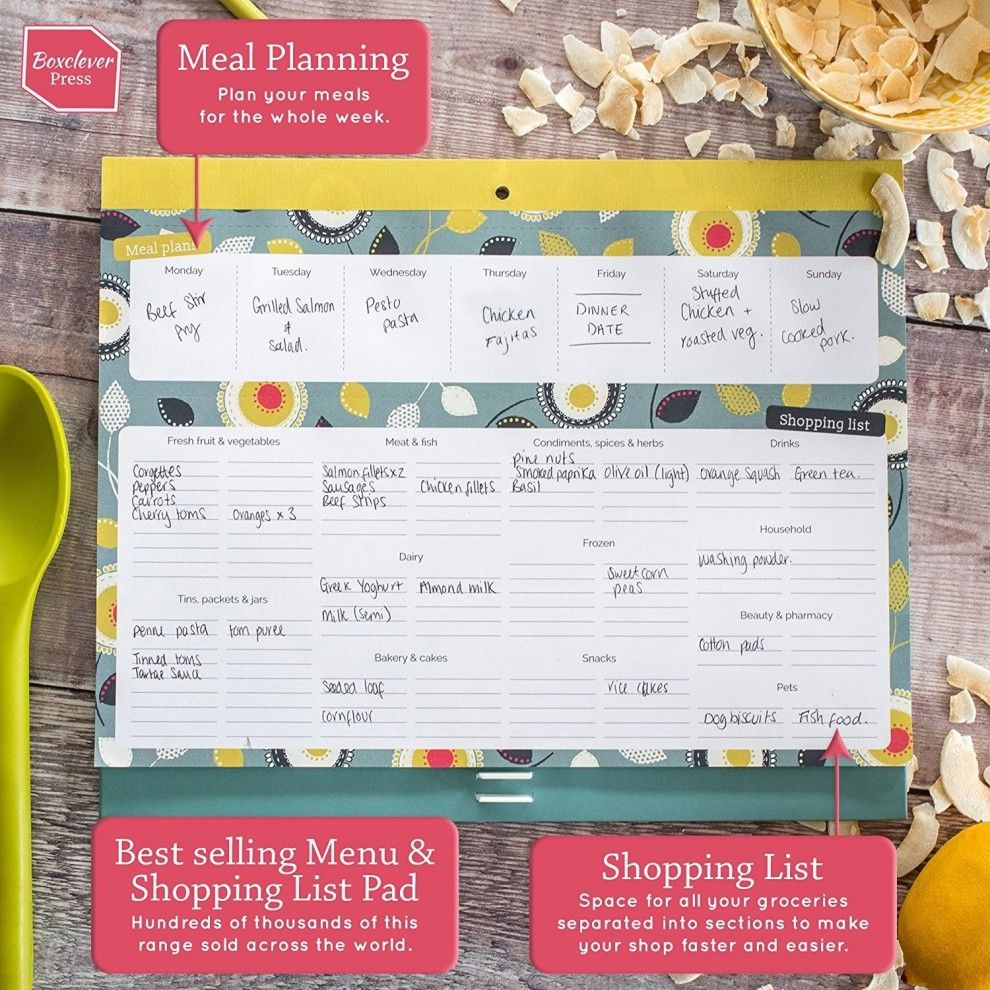 A magnetic meal planner pad for taking notes of which groceries you