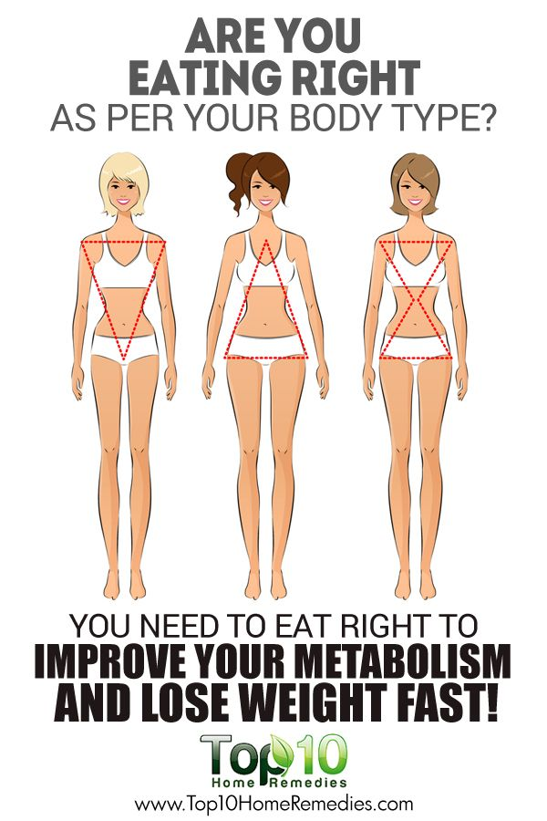 e5978abc3fb33 Are You Eating Correctly As Per Your Body Type  You Need to Eat Right to  Improve Your Metabolism and Lose Weight Fast!
