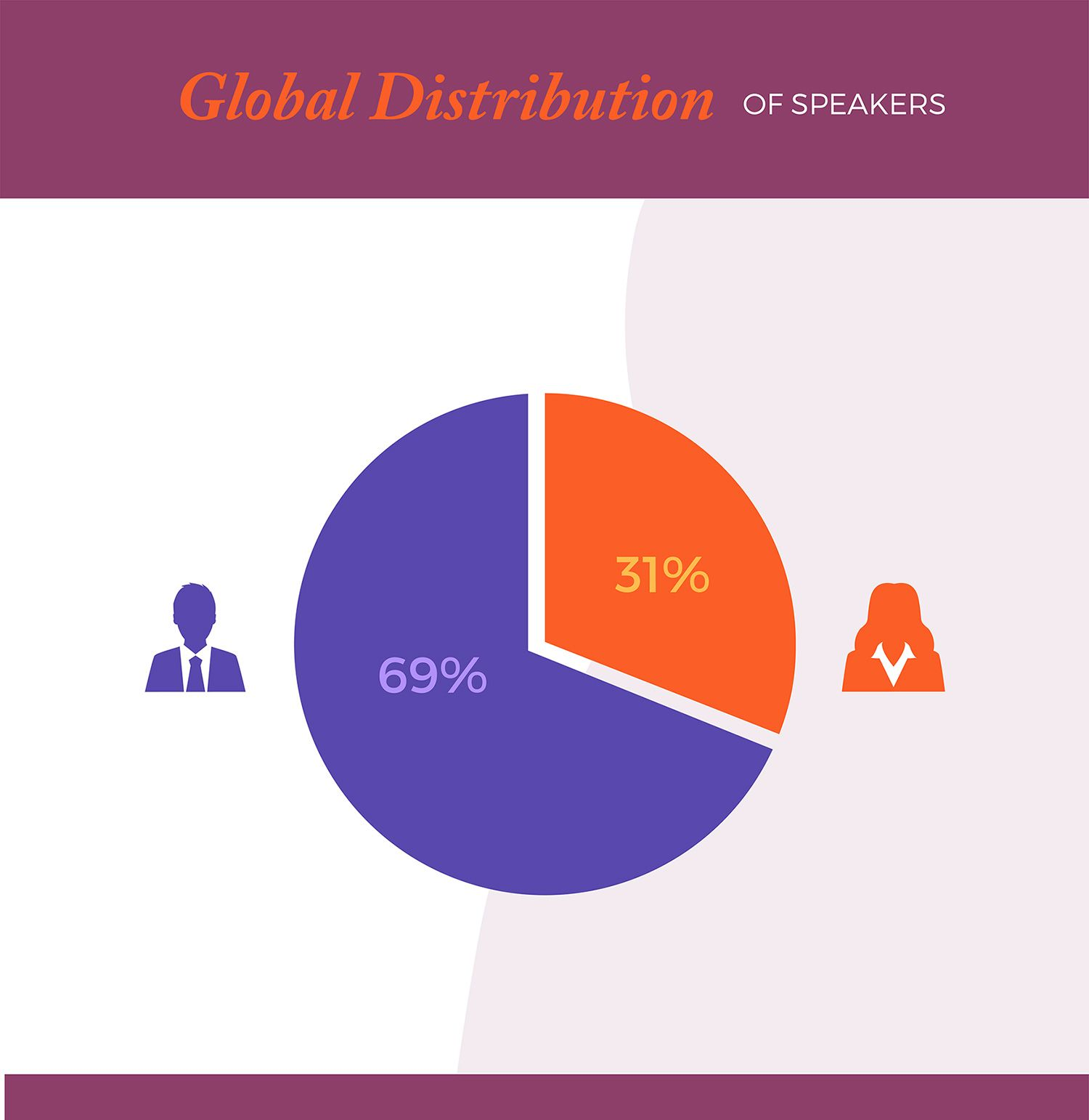Calling For Gender Equality In The Events Industry Enhance Event Gender Disparity Gender Equality