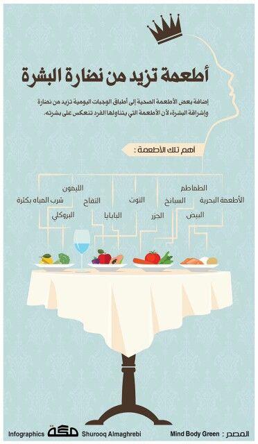 أطعمة تزيد من نضارة البشرة Health Facts Food Health Fitness Nutrition Health Diet