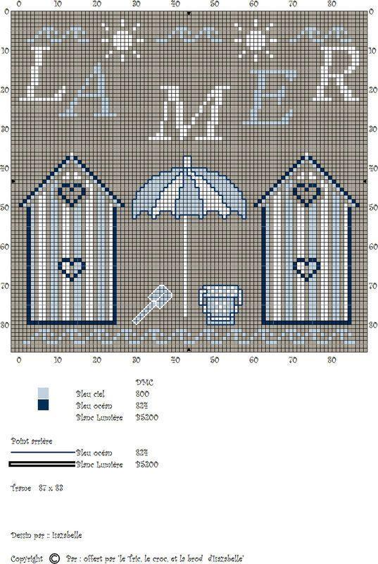 0 point de croix grille et couleurs de fils la mer cabine de plage ponto cruz pinterest - Grille point de croix mer ...