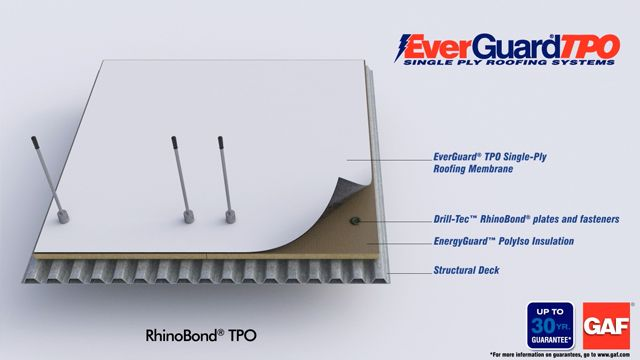 Best Commercial Roofing Colorado Everguard Tpo Commercial 640 x 480
