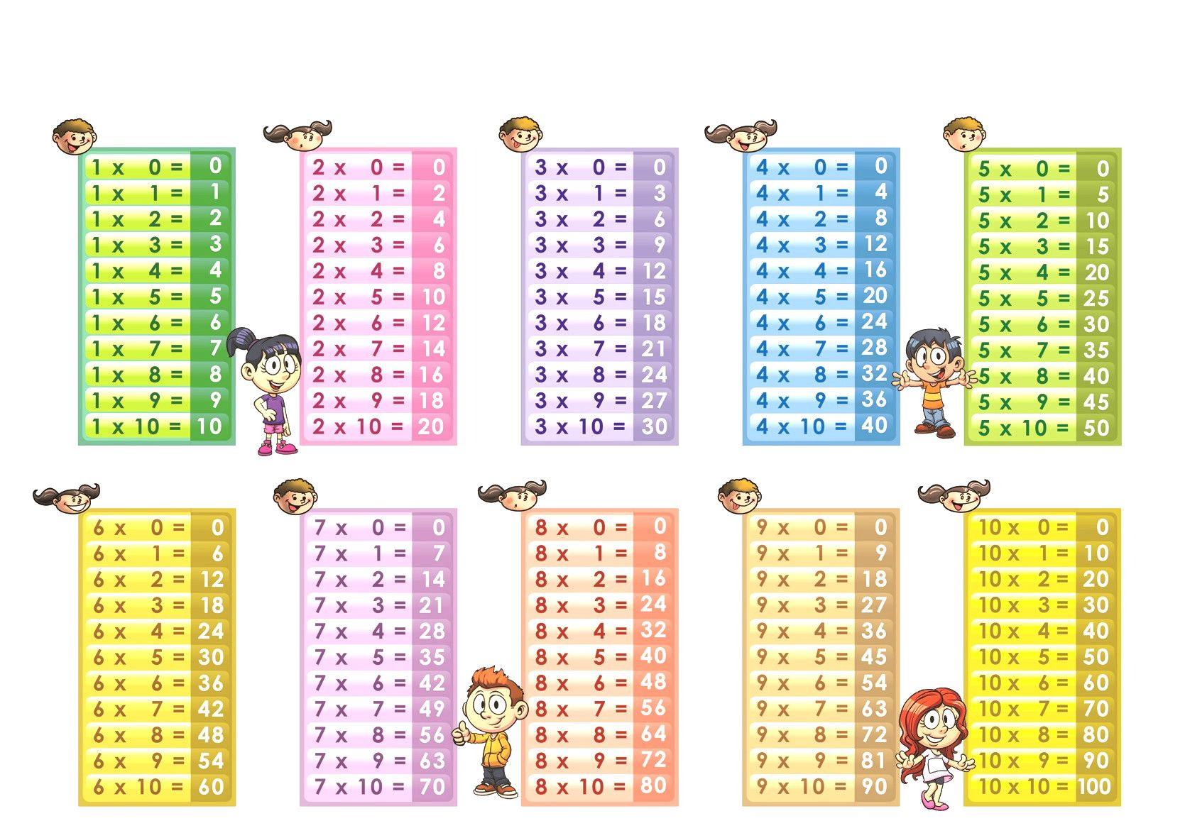 Image Result For Multiplication Chart 1 10