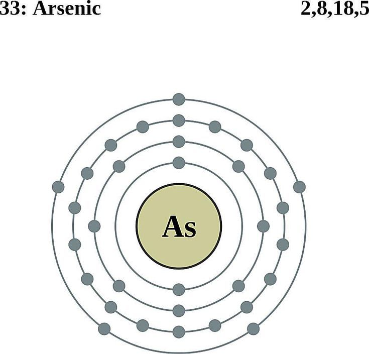 see the electron configuration of atoms of the elements: arsenic atom  electron shell diagram