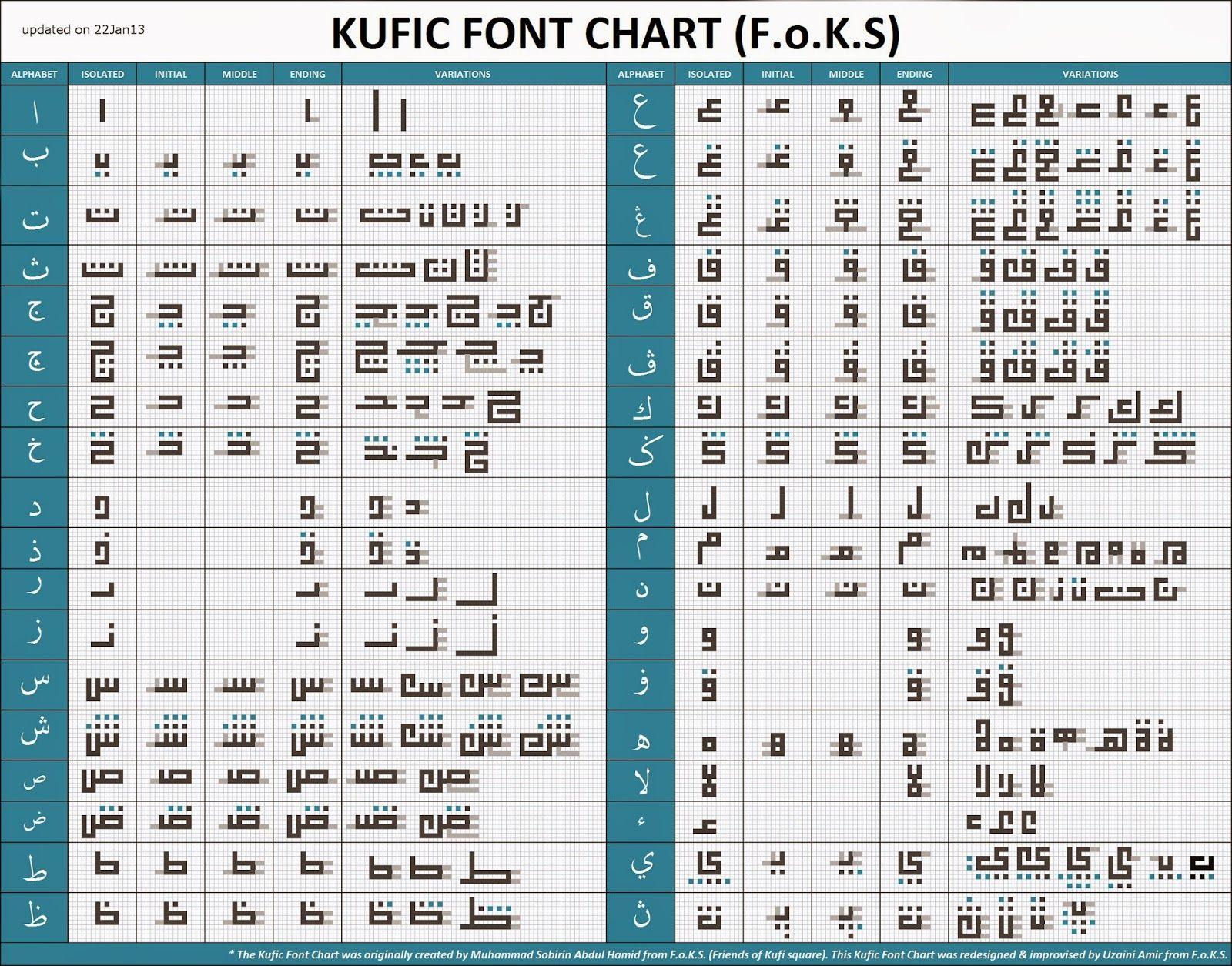 thekuficfontchart.jpg (1600×1255) Seni kaligrafi arab