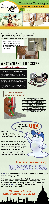 Pin oleh renoldbranch di Demilec Eco Spray Foam Insulation
