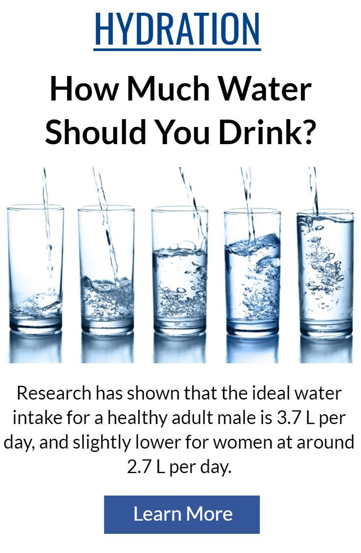 How Much Water Should You Drink Per Day? Are you drinking ...