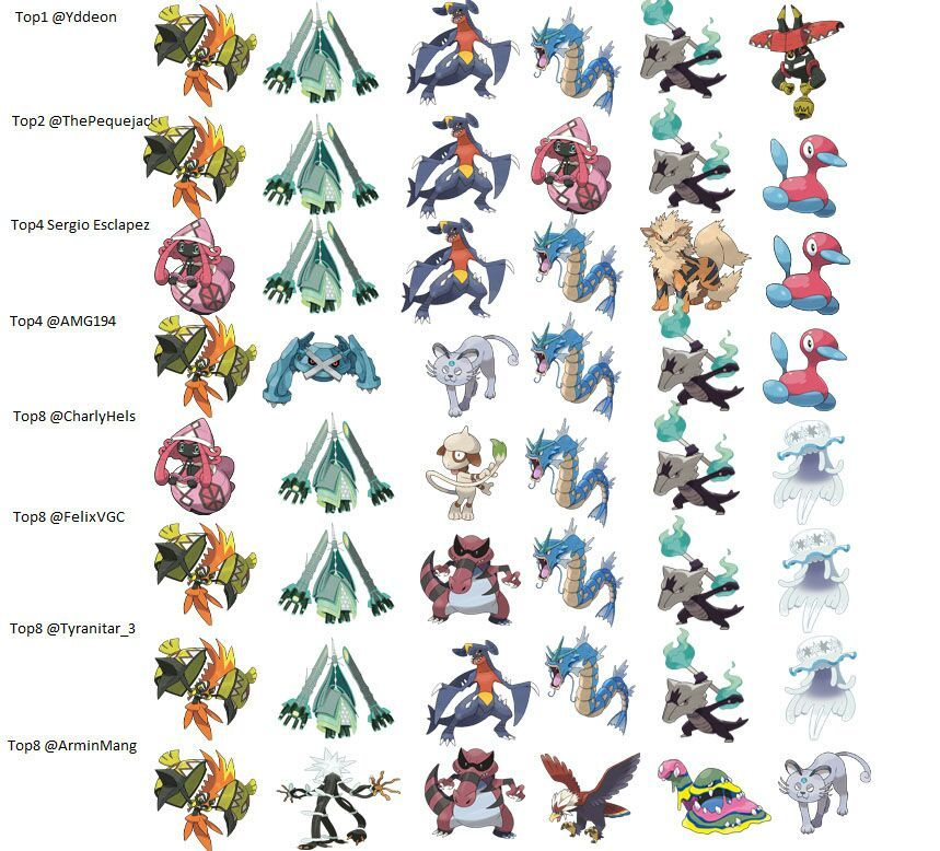 The Top Eight Competitive Pokemon Teams Aka Why I Can T Get Into Competitive Pokemon Http Ift Tt 2hb1pea Pokemon Teams Competitive Pokemon Teams Pokemon