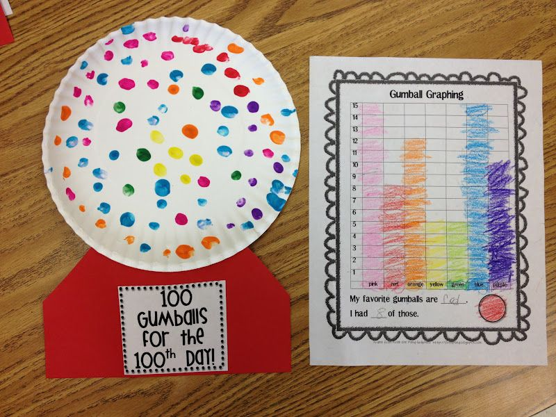 100th day gumball craft and graph 100 days of school