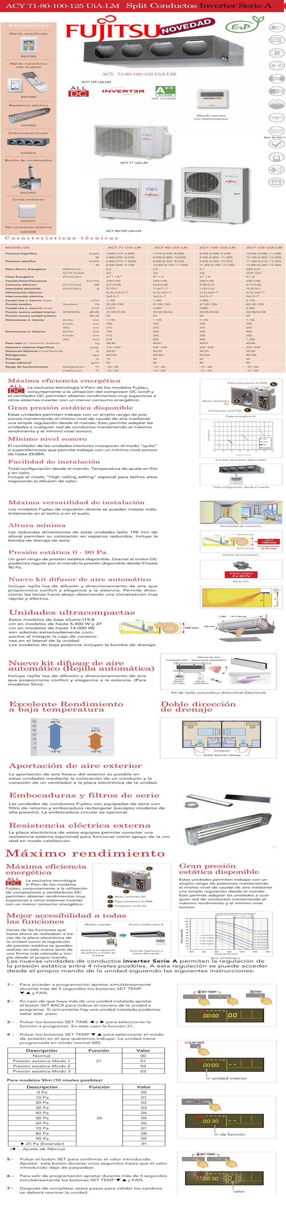 Fujitsu Conducto Acy 100 Uia Lm Splits Conductos Radiadores Calefacción Climastar Conducto Radiadores Compras