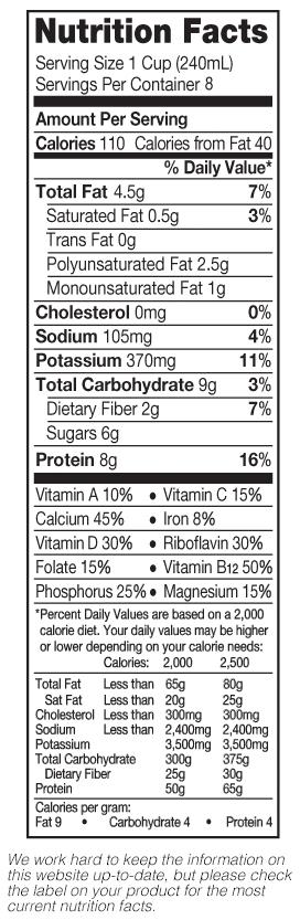 Silk Soy Milk Nutrition Information Blog Dandk