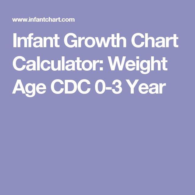 Infant Growth Chart Calculator Weight Age Cdc  Year  Baby K