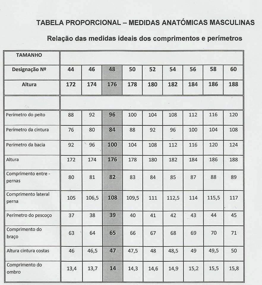 e991d07b3 TABELA DE MEDIDAS ANATÓMICAS HOMEM PROPORCIONAL TAMANHO 44 a 60 - Moldes  Moda por Medida