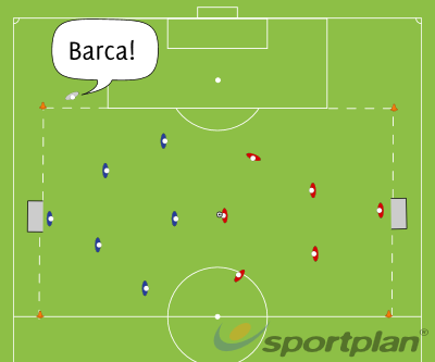 Barcelona Small Sided Game Possession Football Sportplan Football Soccer Football Drills