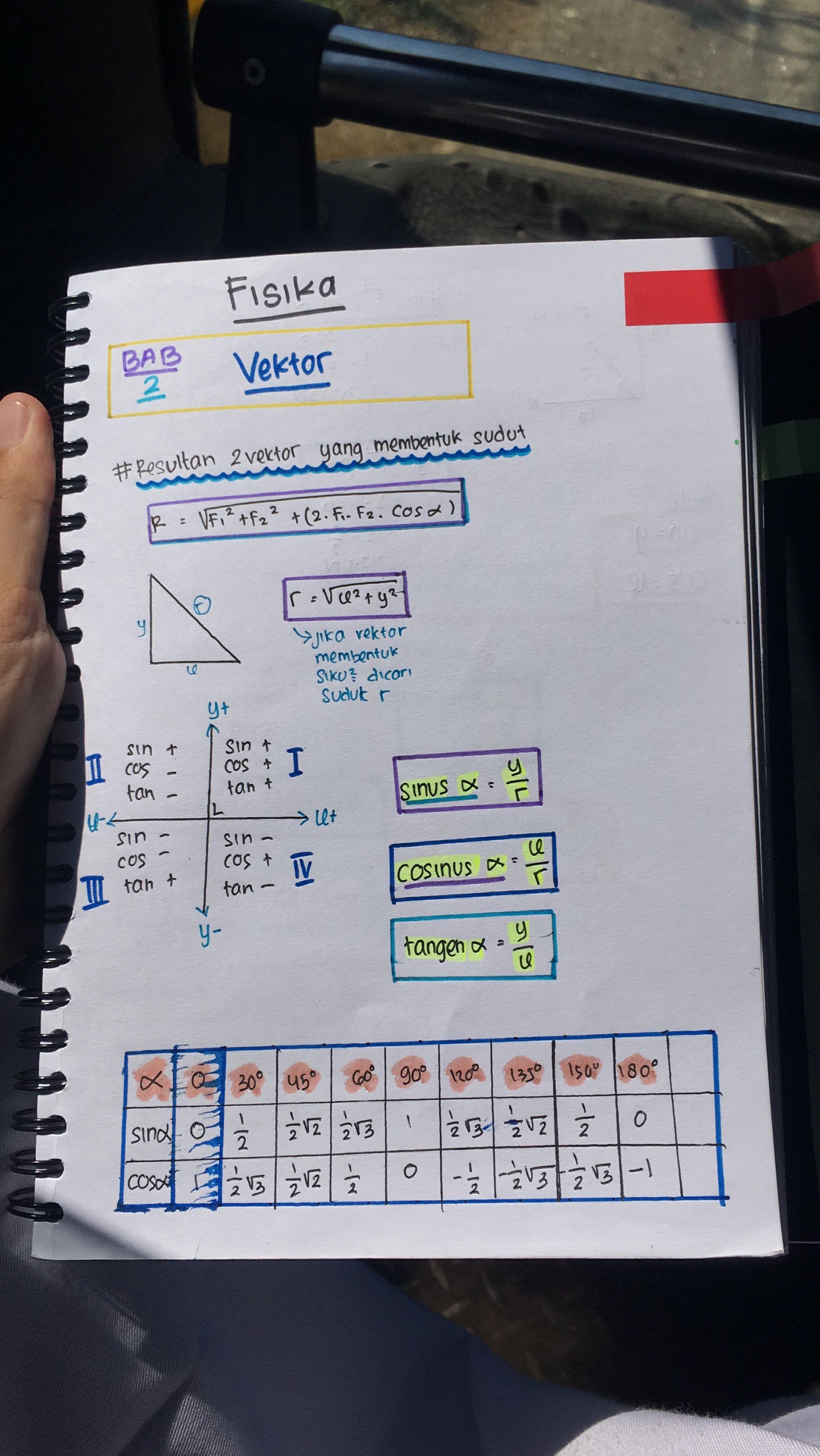 Materi Vektor Fisika Kelas 10 : materi, vektor, fisika, kelas, Vektor, Pelajaran, Matematika,, Fisika,, Tulis