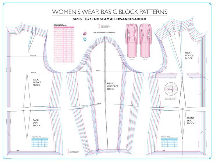Image result for sewing pattern blocks | Clothing Patterns ...