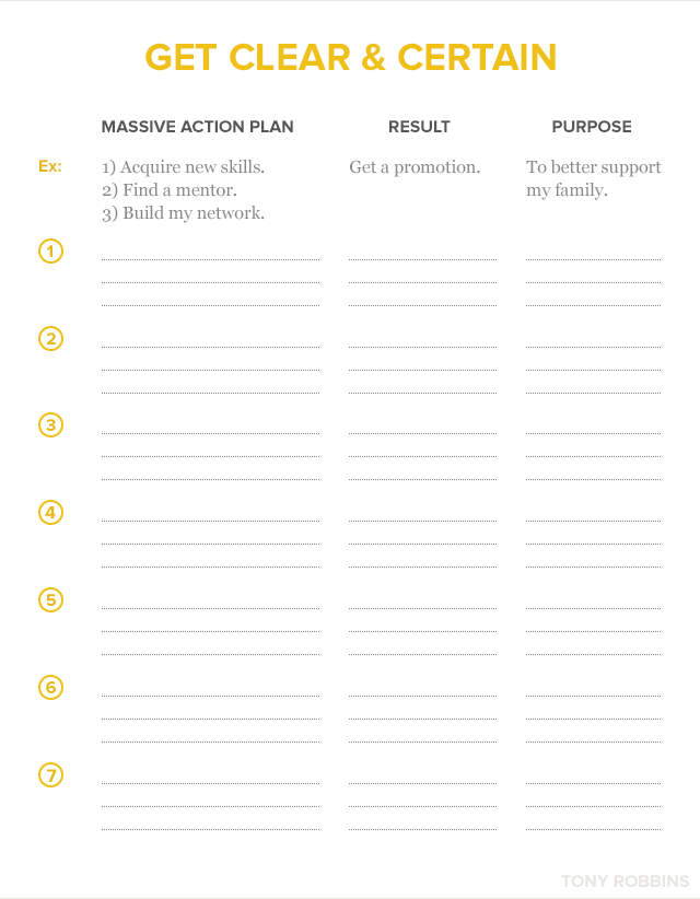 Tony Robbins  Career  How To Make A Massive Action Plan Map