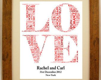 Wedding Word Cloud  Invitations In Word