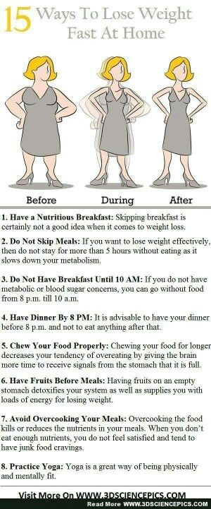 How to reduce the fat percentage in the body