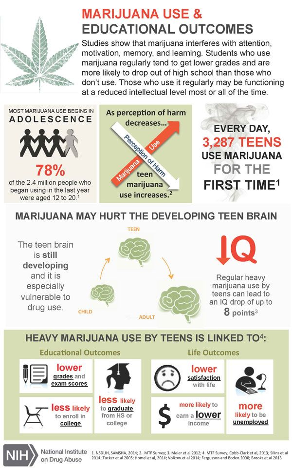 teen marijuana use With marijuana being legalized in more and more states, it's no wonder that teenagers may believe it's safe for them to use but evidence shows it's not.