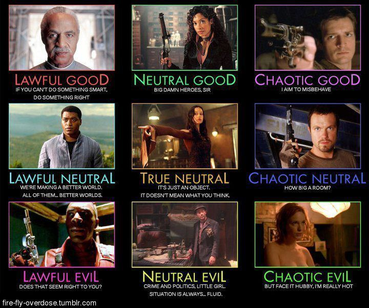 Lawful good --> Chaotic evil