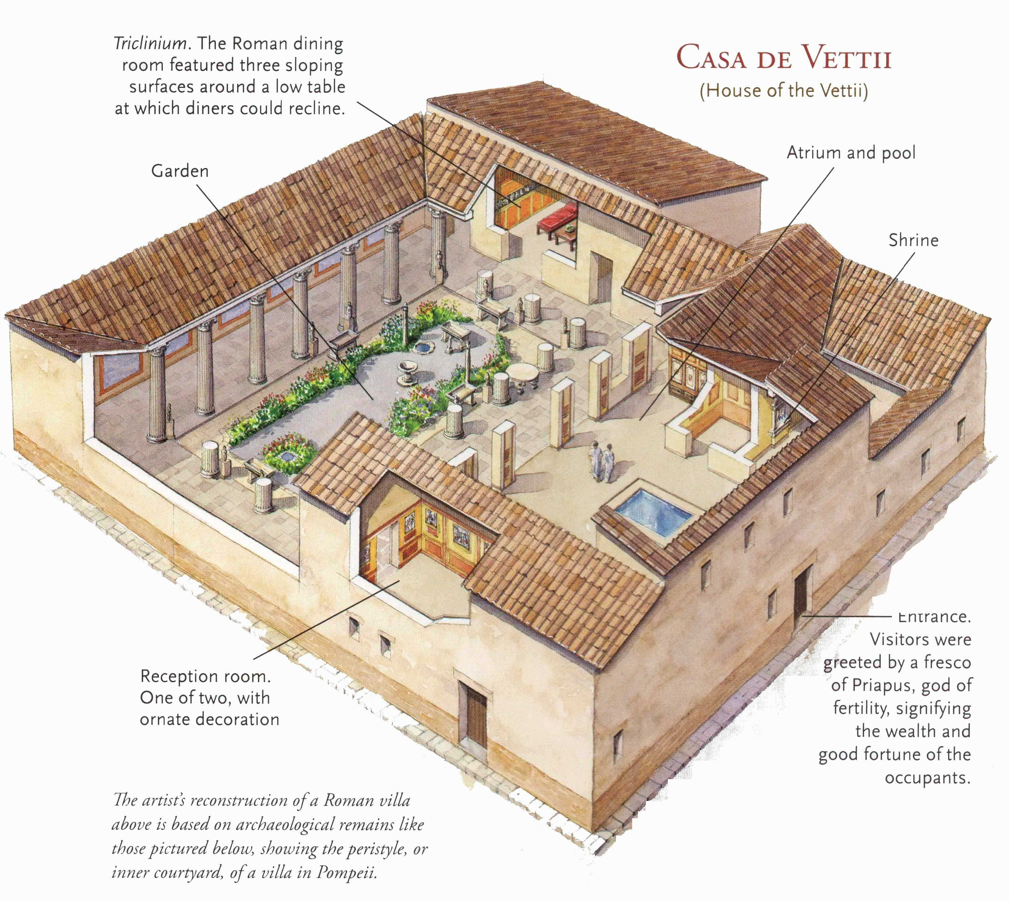 Image Result For Ancient Greek House Plan Ancient Roman Houses Roman House Ancient Rome