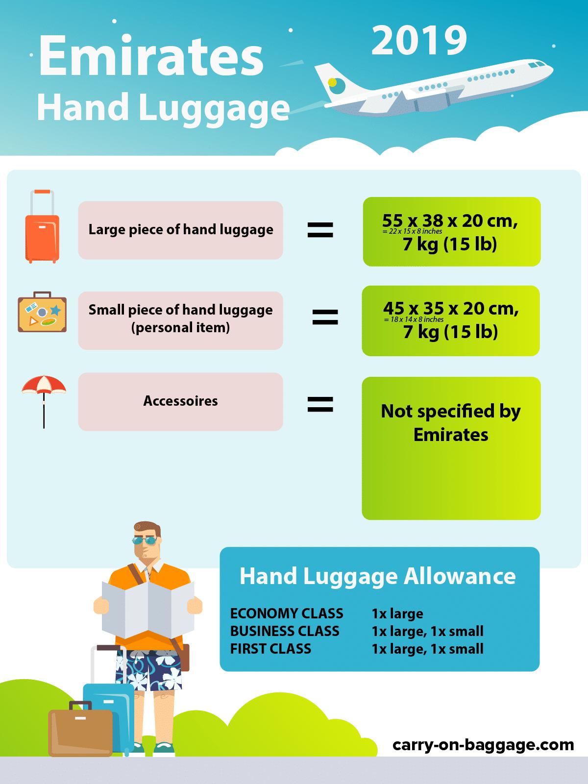 Emirates Hand Luggage Allowance 2019 United Airlines Hand Luggage Luggage Allowance,Zillow Houses For Sale Upstate Ny