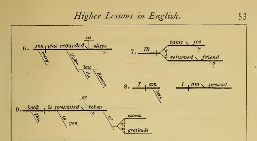 アメリカの小学生が文の構造を見える化し英語文法を血肉化するのに使っ