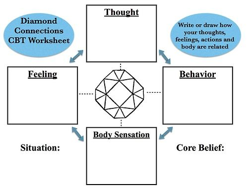 """CBT """"Diamond Connections"""" Worksheet 