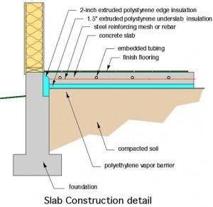 Related Image Brookray House Pinterest Floor Slab