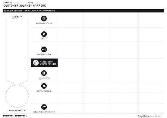 Customer Journey Map Template. http://www