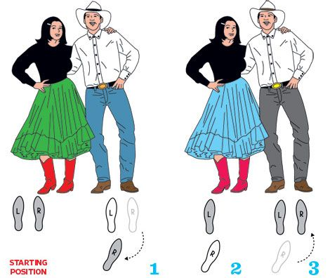 How to Dance Cumbia