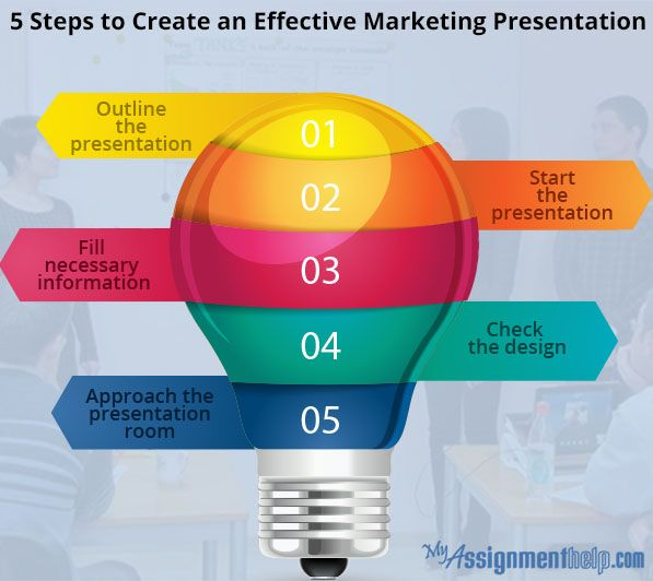 Do you know how to give a stellar marketing presentation? Well - marketing presentation