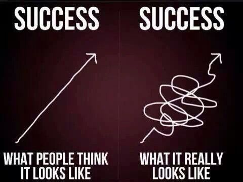 Success What people think it looks like What it really