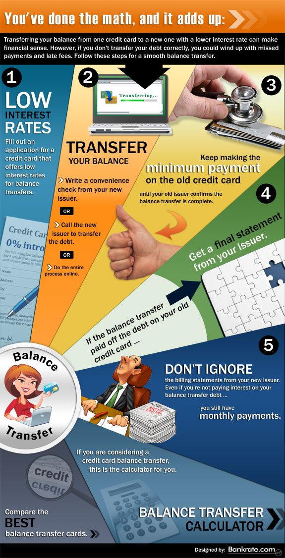 Infographic How To Do A Credit Card Balance Transfer Bankrate Com