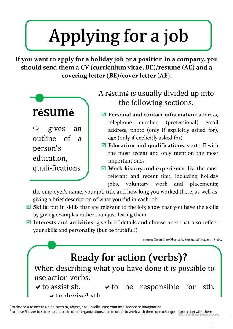 Cv Ra C Suma C And Cover Ing Letter Cv Curriculum Vitae Resume Cover
