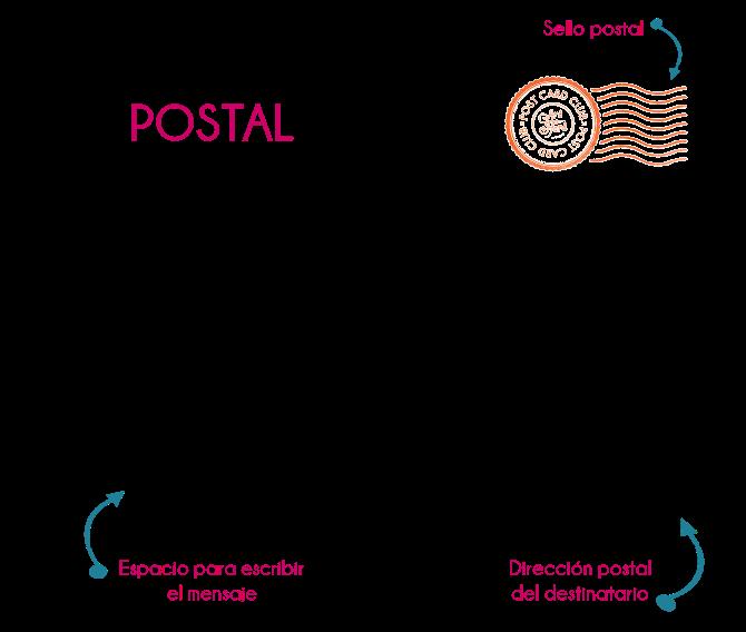 Cafetera de Letras Instrucciones para enviar una postal graphic organizers Pinterest