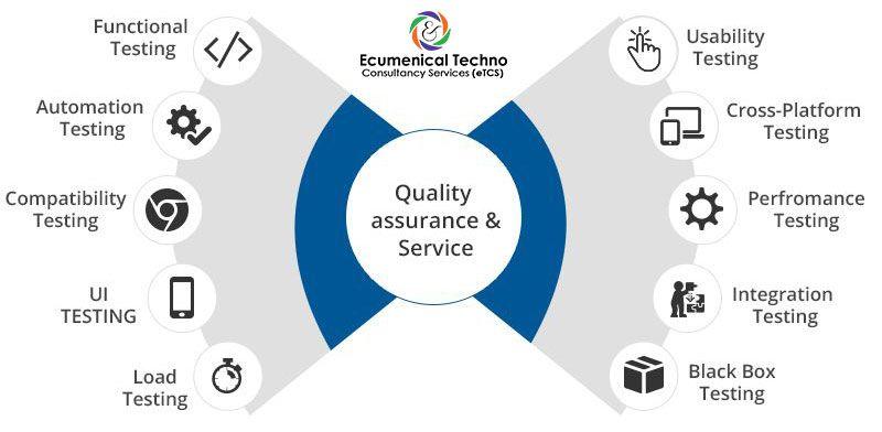 Software Testing Services Aurangabad Pune Mumbai Nashik Nagpur