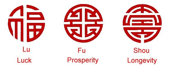 Fu Symbol For Prosperity Chinoiserie Pinterest Chinese