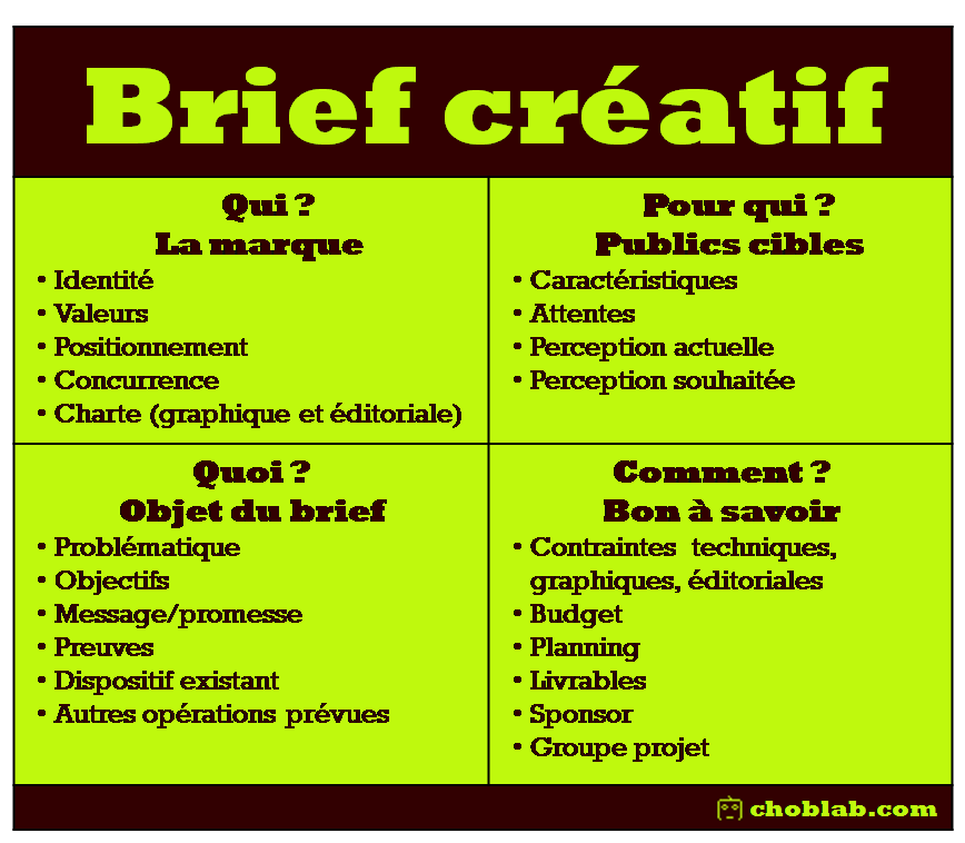 comment r u00e9diger un brief cr u00e9atif de qualit u00e9