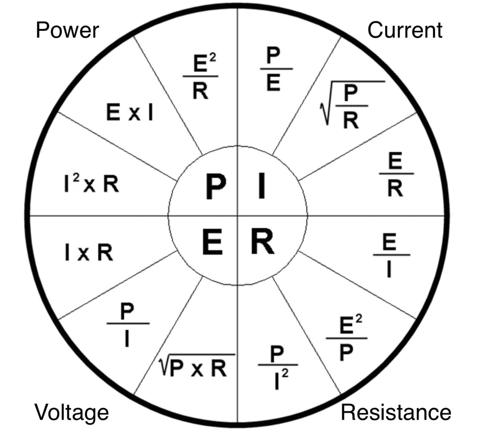 chart showing all the formulas to find volts watts amps and ohms using the ohm s law and watt s law [ 1678 x 1510 Pixel ]