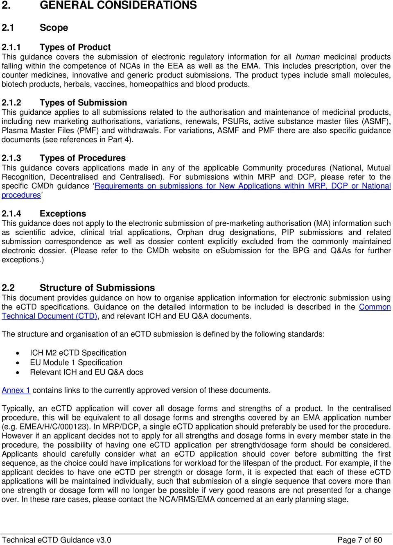 30c455ca13a84d10e0c107d7a31495e0 - Application For Variation To A Marketing Authorisation