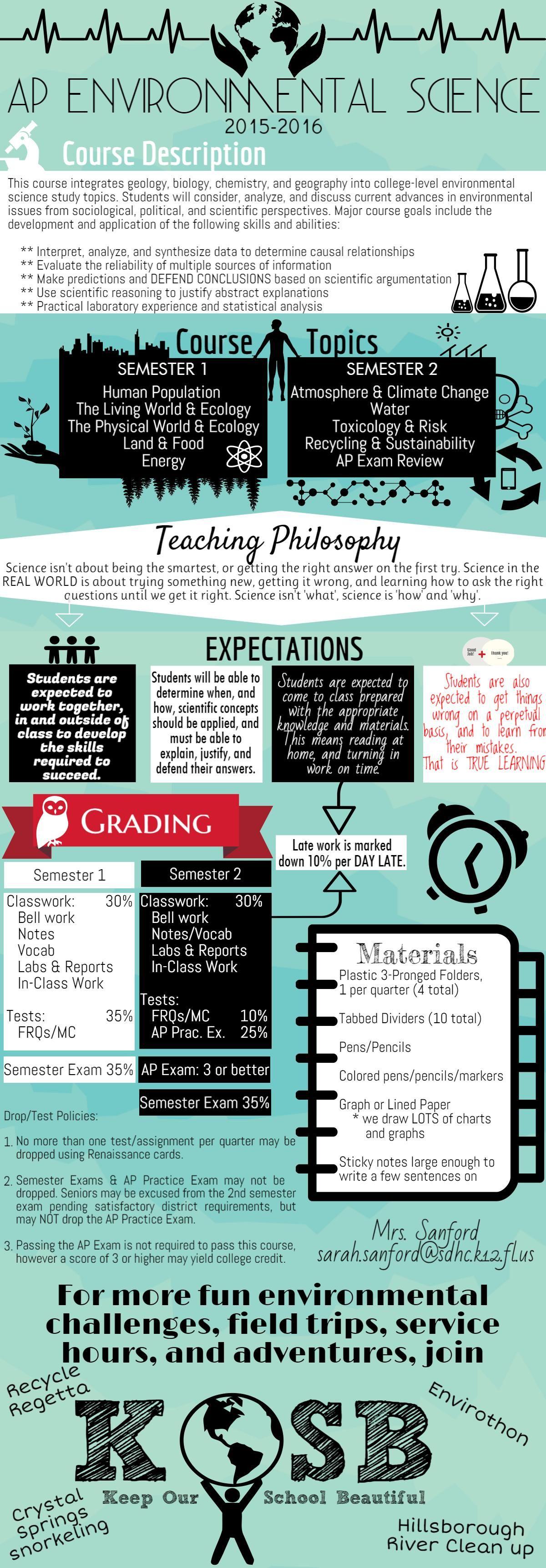 Create Infographic Presentation Report Piktochart Ap Environmental Science Major Marine Biology Dissertation Ideas